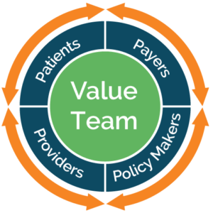 value-team